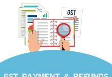 GST payments & Refunds