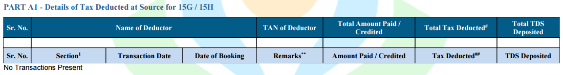 Details For Form 15G/ Form 15H the details of Tax Deducted at Source