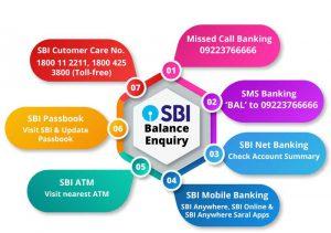 SBI-Balance-check
