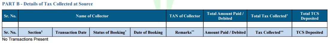 Details of Tax Collected at Source