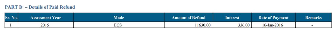 Details of Paid Refund
