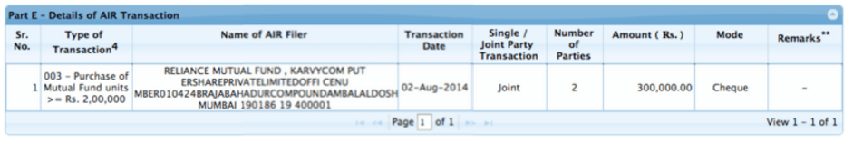 Details of AIR Transaction