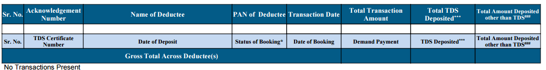 Details of Tax Deducted on Sale of Immovable Property u/s 194IA (For Buyer of Property)