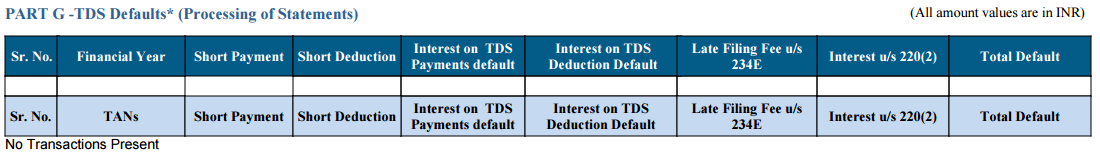 TDS Defaults(Processing of Defaults)