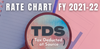 TDS rate fy 2021-22